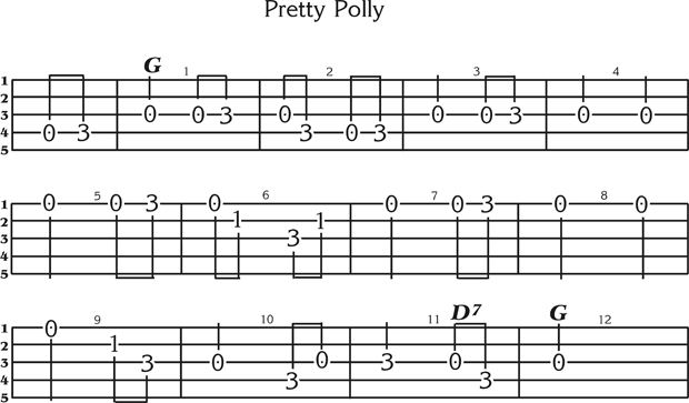 Banjo banjo tabs for beginners : Pretty Polly - Free Bluegrass Banjo Tab - Native Ground