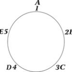 1-5-chart