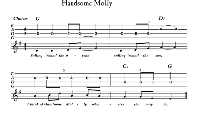 Handsome Molly - Free Mandolin Tab - Native Ground