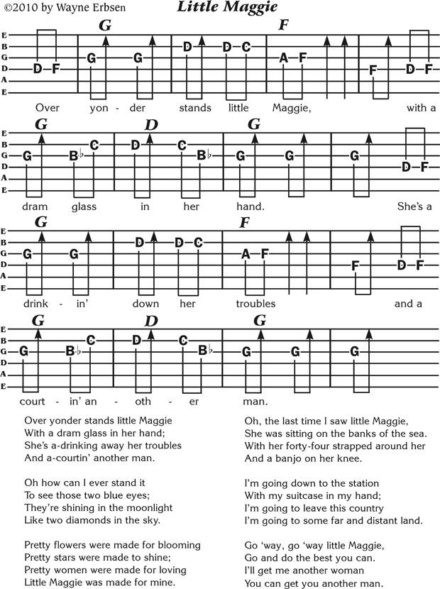 Little Maggie Free Bluegrass Guitar Tab Native Ground