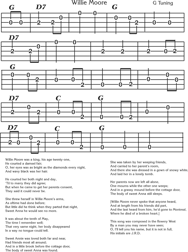 All Music Chords one sweet day sheet music : Willie Moore - Free Clawhammer Banjo Tabs - Native Ground