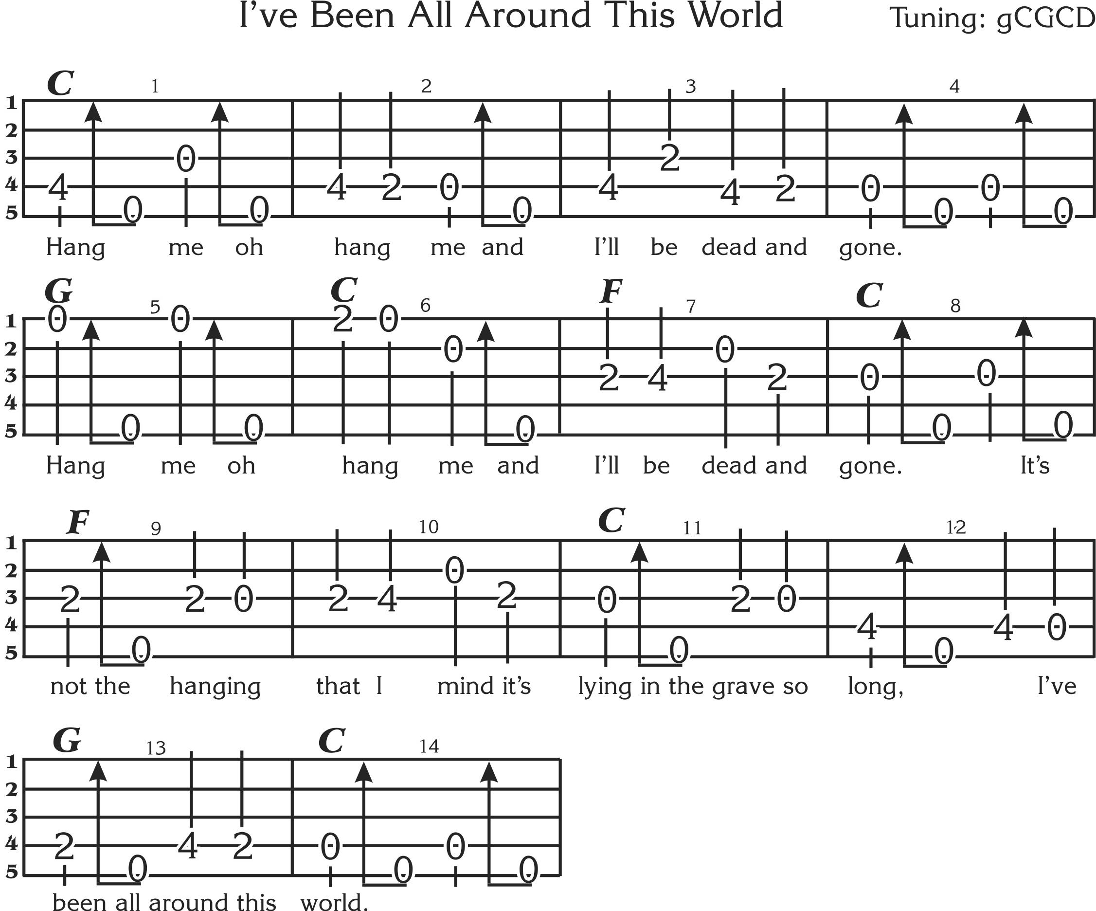 Ive Been All Around This World History Lyrics Banjo Tab