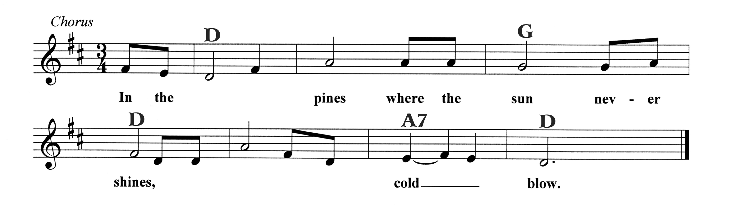 In The Pines History Lyrics Tips For Playing Native Ground