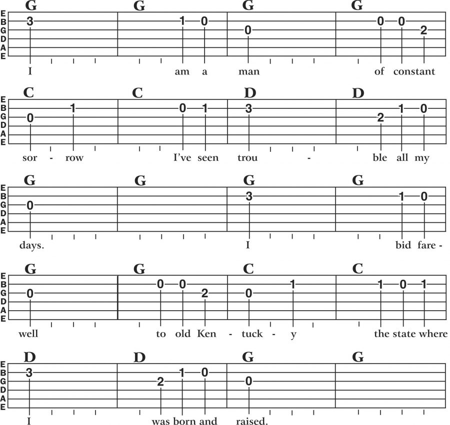 New Guitar Book + \'Man of Constant Sorrow\' Guitar Tab & Lyrics ...