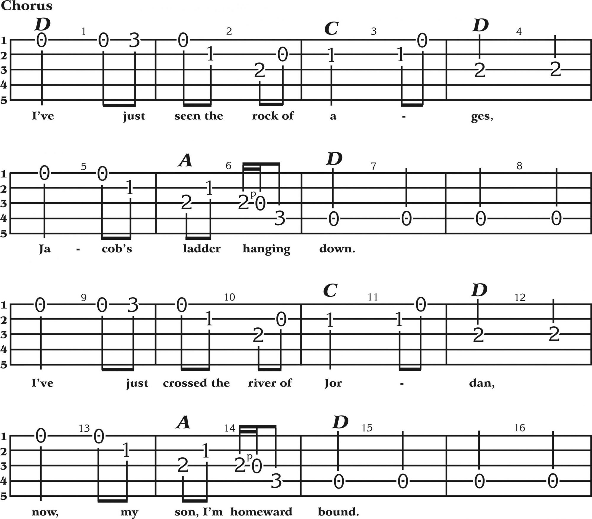 I've Just Seen the Rock of Ages banjo tab