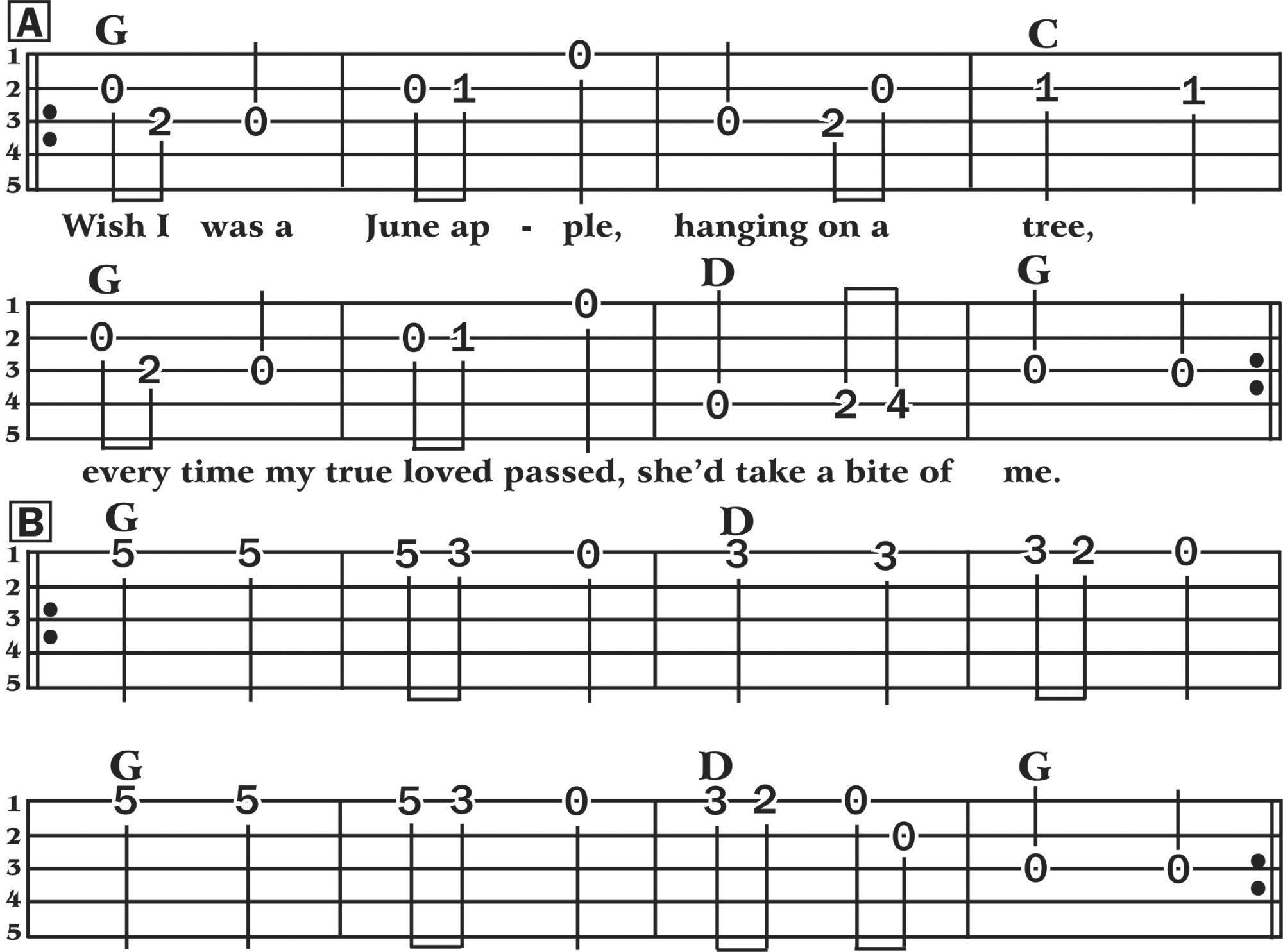 June Apple - Banjo Tab